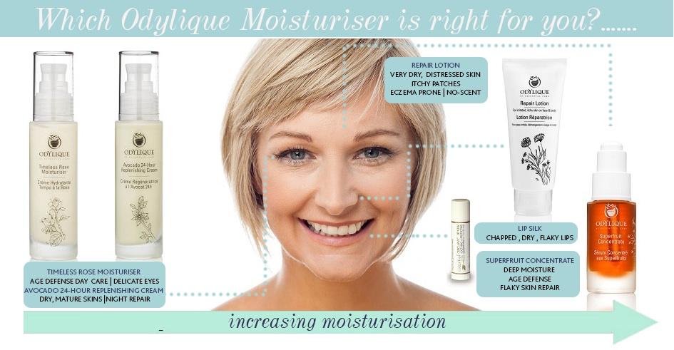 facial-dry-skin-care-kirsty-edit
